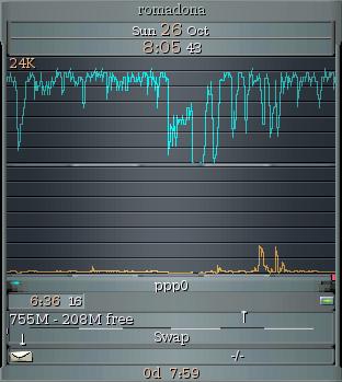 screenshot-gkrellm-2610-0820